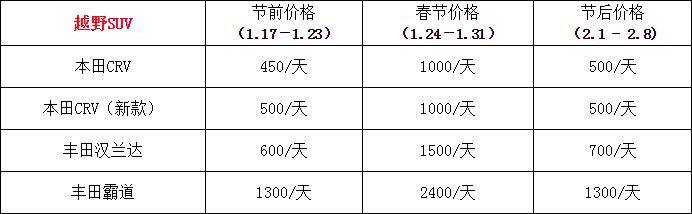 万博体育官网登录网页版春节万博官网bet价格